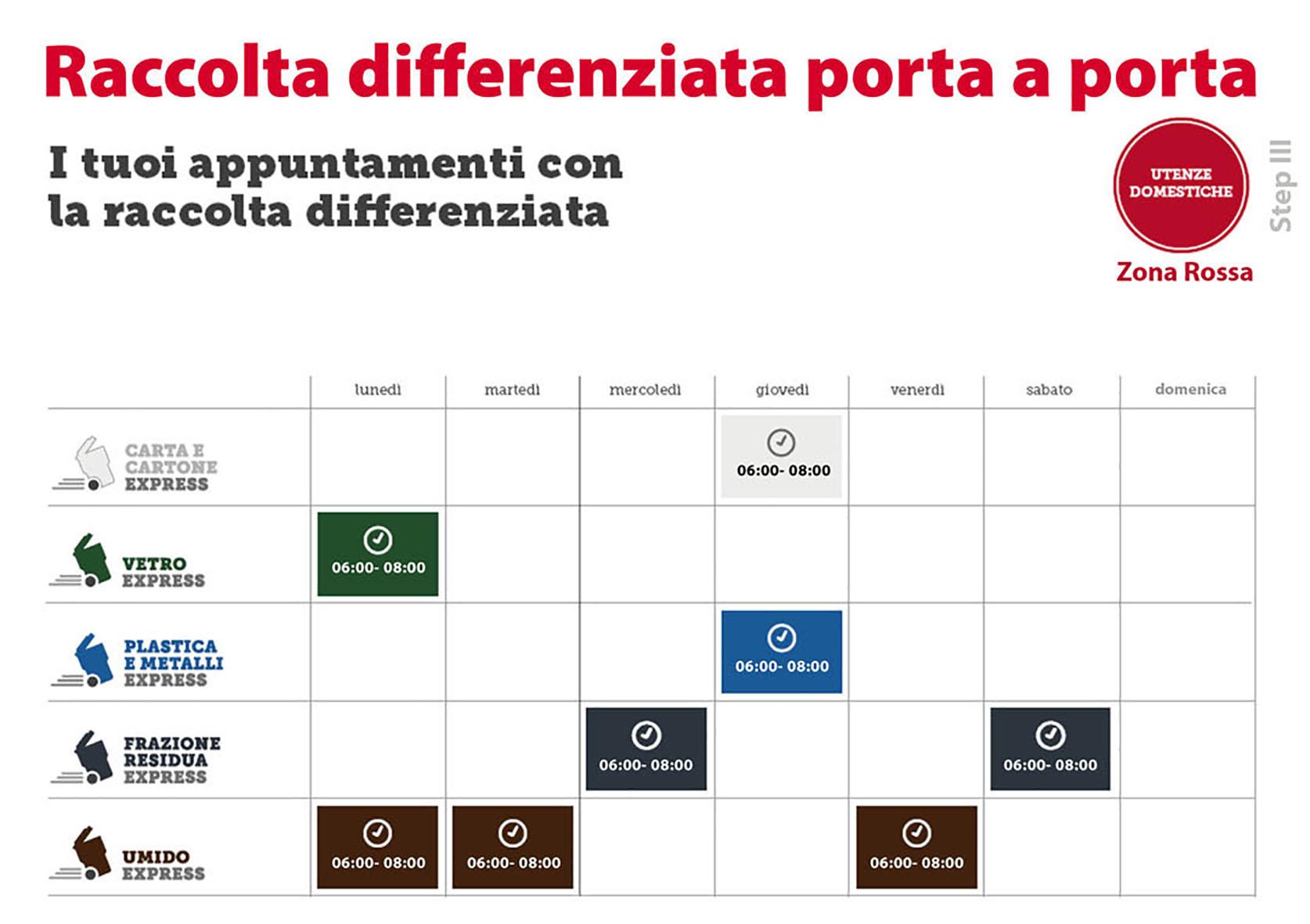 Raccolta Differenziata Siracusa Calendario 2019.Come E Quando I Calendari Per Palermo Differenzia 2 Step3
