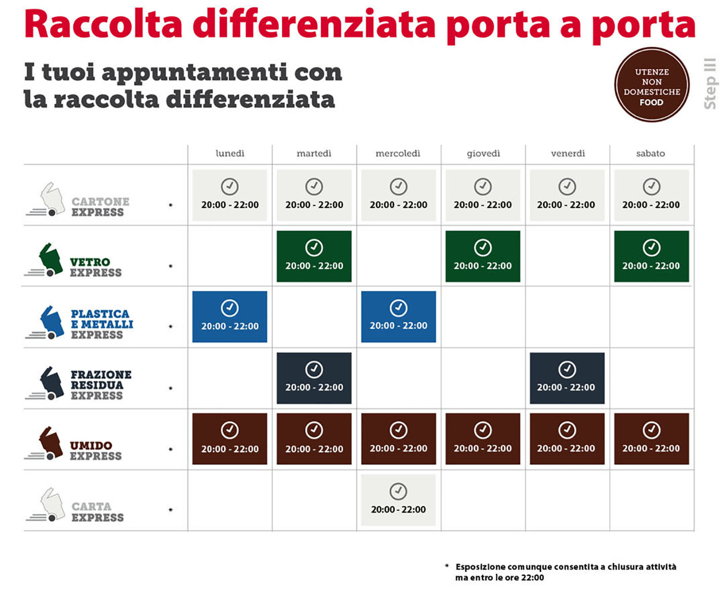 Raccolta Differenziata Palermo Calendario.Come E Quando I Calendari Per Palermo Differenzia 2 Step3