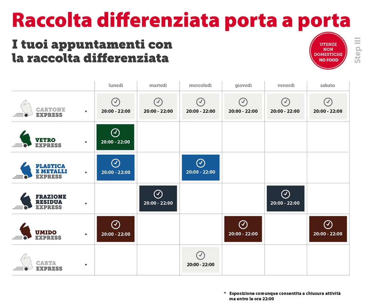 Come e quando i calendari per palermo differenzia 2 step3 for Pulizie domestiche palermo